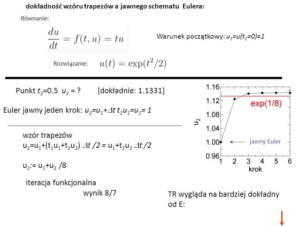 Punkt t2=0.5 u2 = [dokładnie: 1.1331]